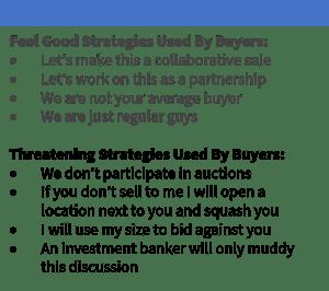 Buyer Strategies