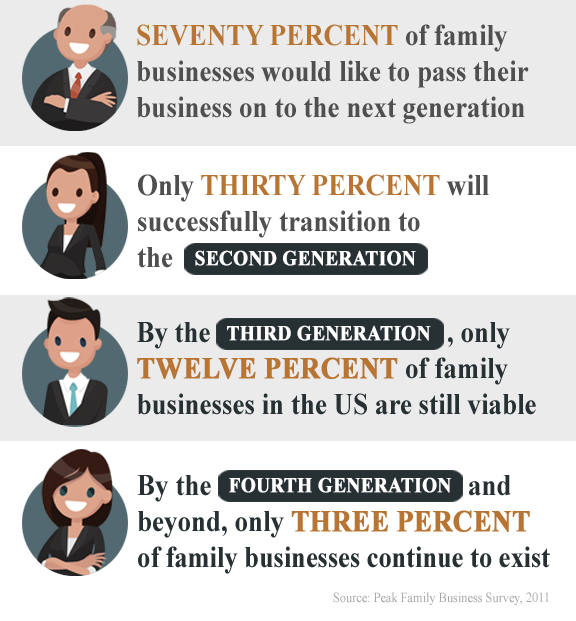 Generations Infographic (1) (1).png