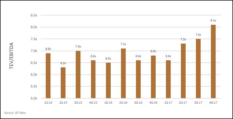MMV Q1 2018-2.png